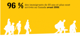 Les conditions de vie des aînés immigrants